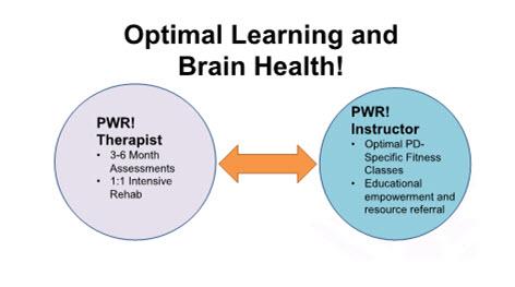 optimallearning