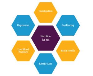 nutritionwellness